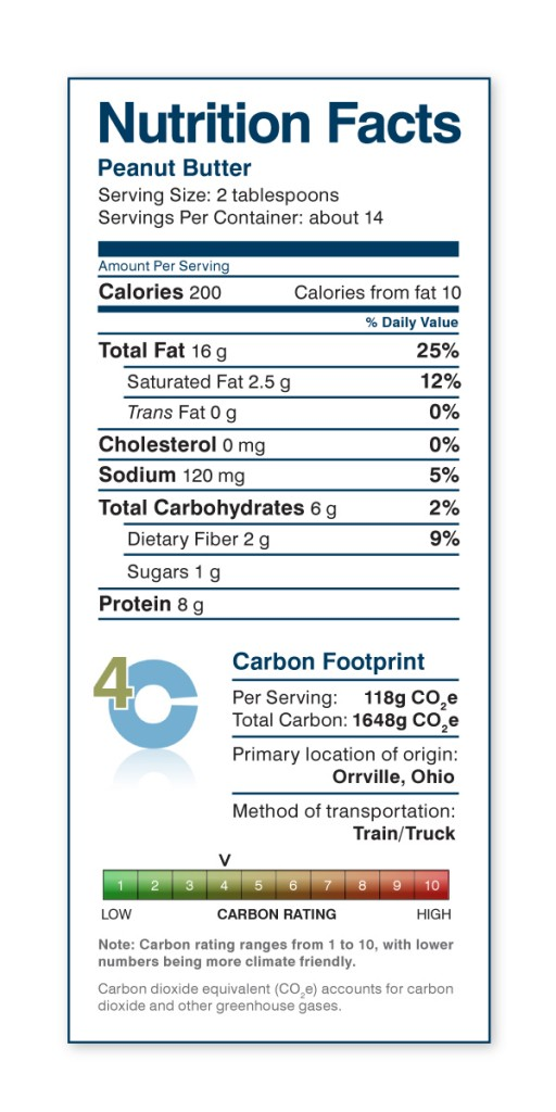 carbon footprint of your food at a glance!